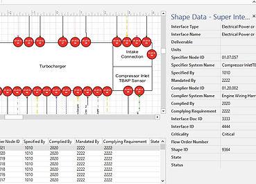 iVRT boundary diagram systems engineering
