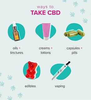 CBD dosages.jpg