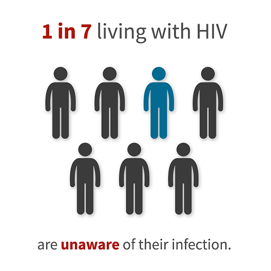 1 in 7 HIV.png
