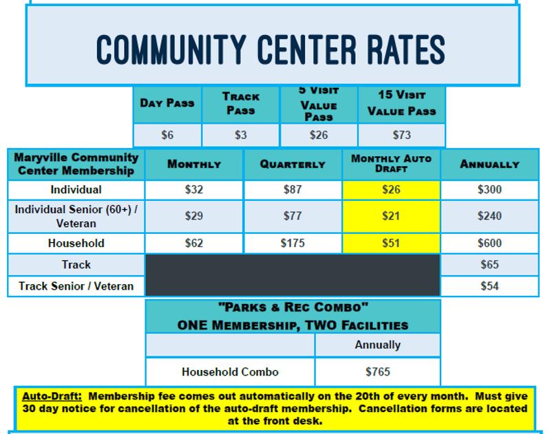 MPR Rates 2021.PNG