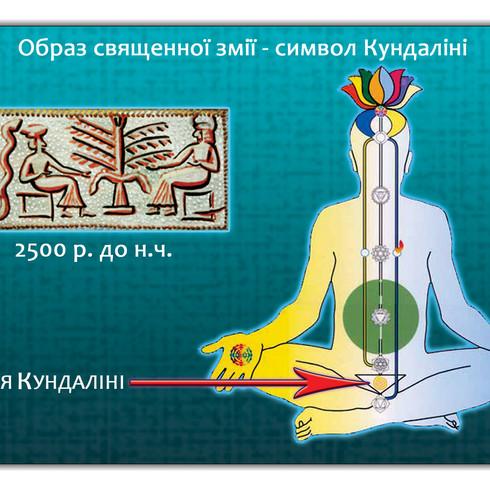 Image of sacred snake Kundalini 2500 BC.