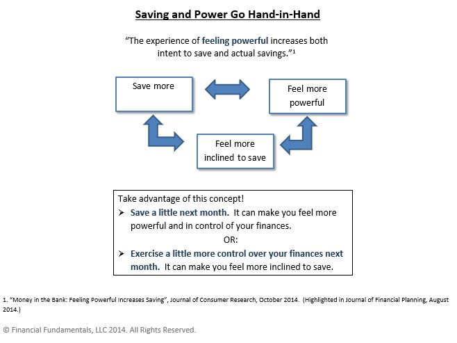 Saving and Power Infographic