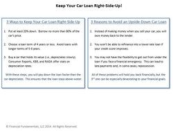 Car Loan Infographic