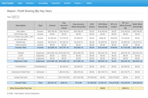 HayTracker - Profit Sharing Report