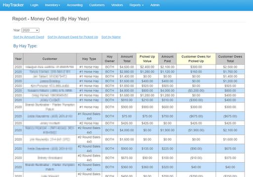 HayTracker - Money Owed Report