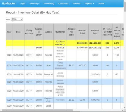 HayTracker - Inventory Detail Report