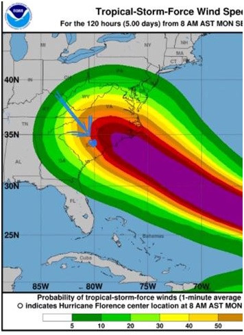 Only two things to be done about Hurricane Florence