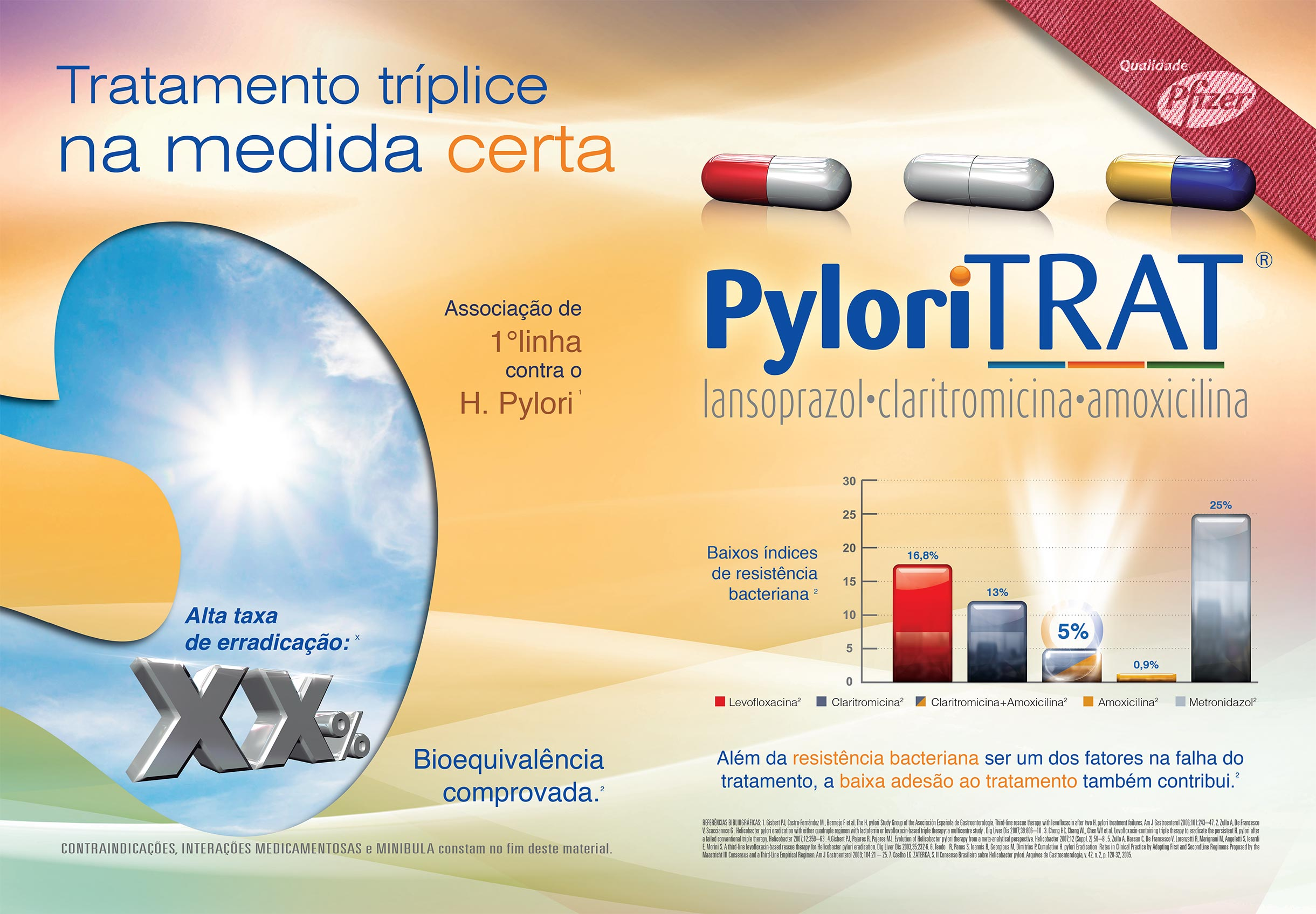 VA Pfizer PyloriTrat