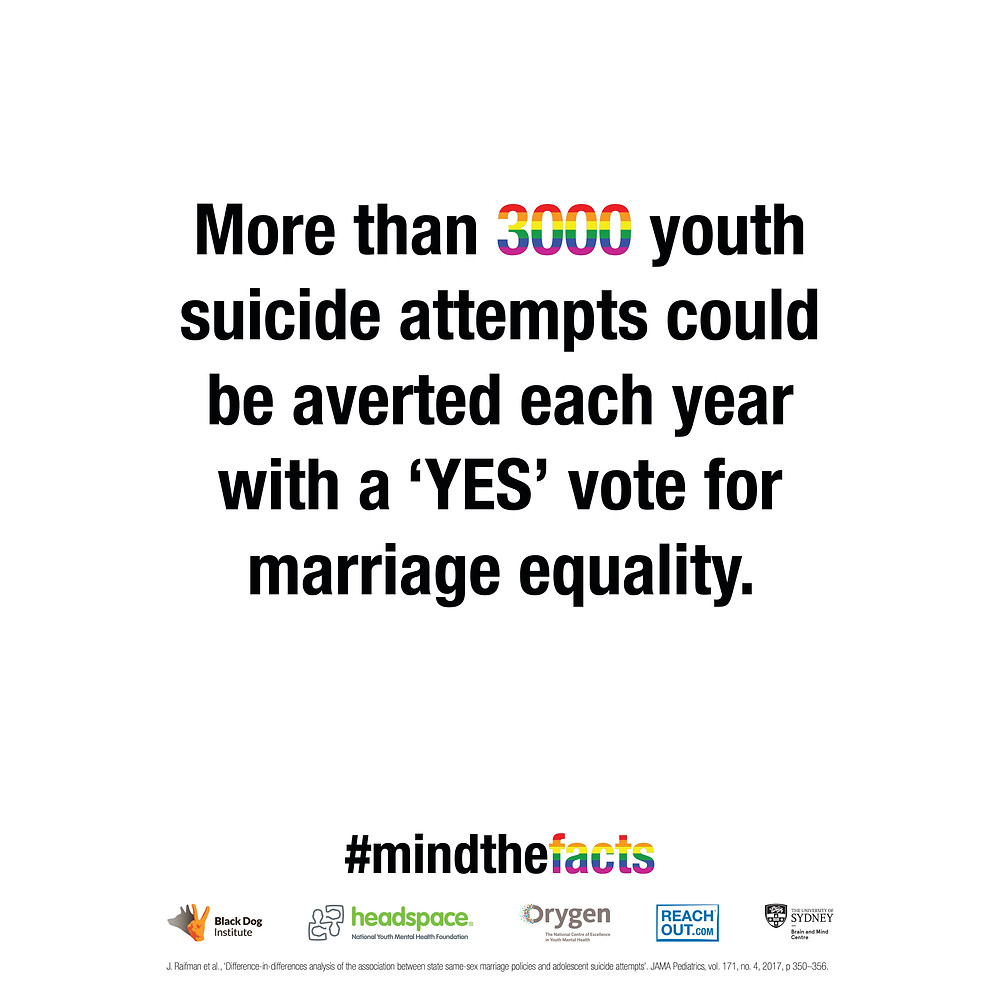 #mindthefacts more than 3000 youth suicide attempts per year could be avoided if marriage equality becomes law in Australia