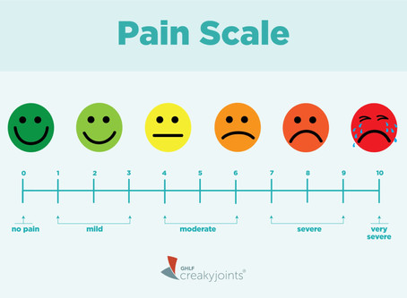 Pain Awareness