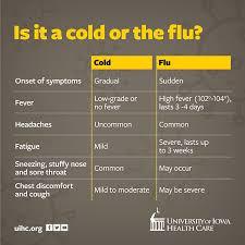 Illness Related Precautions
