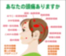 肩こり・首こりが原因の頭痛の場所