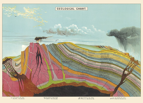 Geological Wrap/Poster