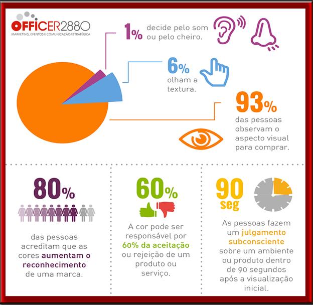 O Poder das Cores no Marketing!  #cores #diaadia #digital #mkt