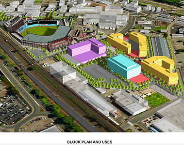 Development Around Ballpark