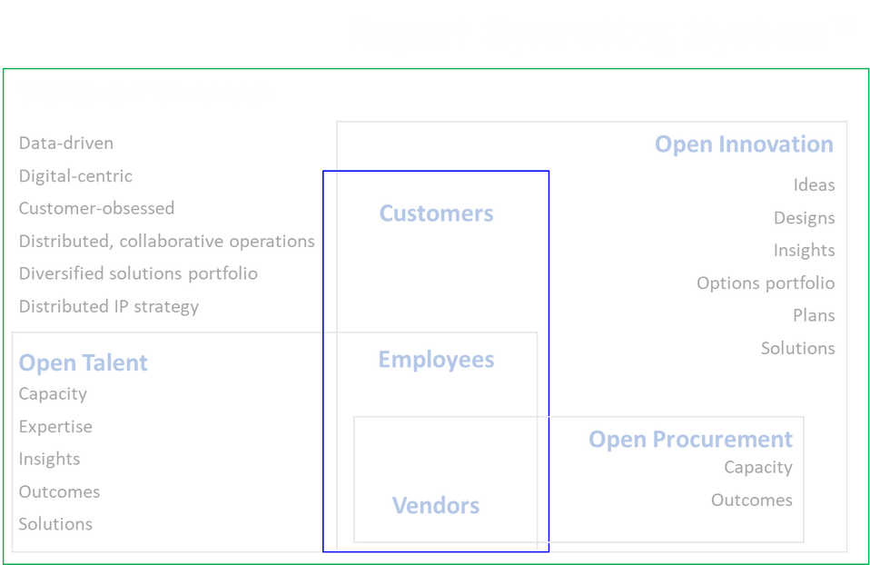 Expert Operating System.png