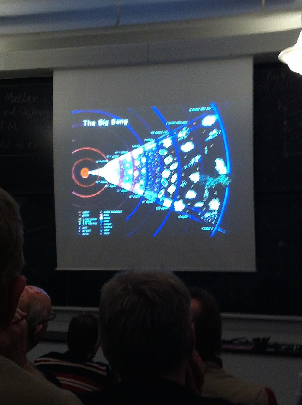 Scenografisk undersøgelse af Fysik. jpg