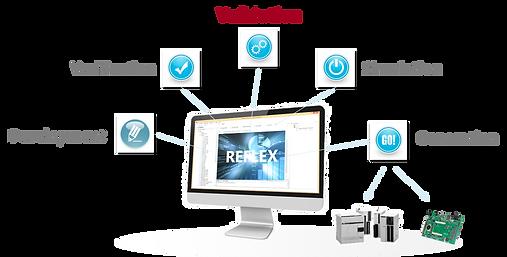 REFLEX Validation