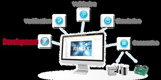 REFLEX Development