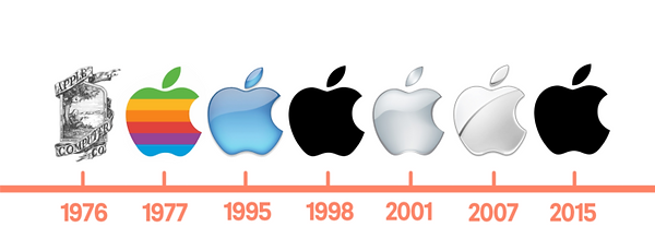 change in apple logo over time
