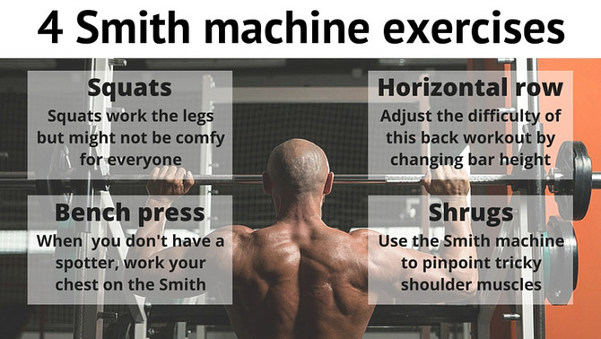 Welcome to the Smith Machine!