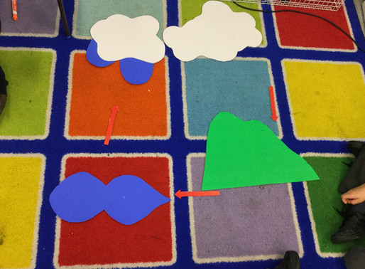 Year 3 Robins have been learning about the water cycle.