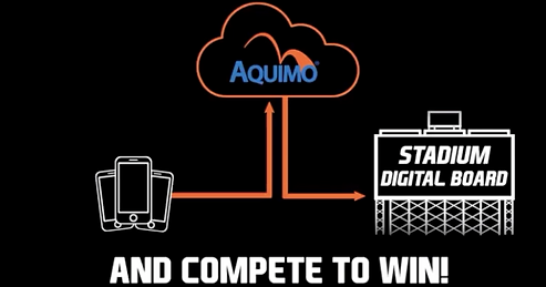 about Aquimo