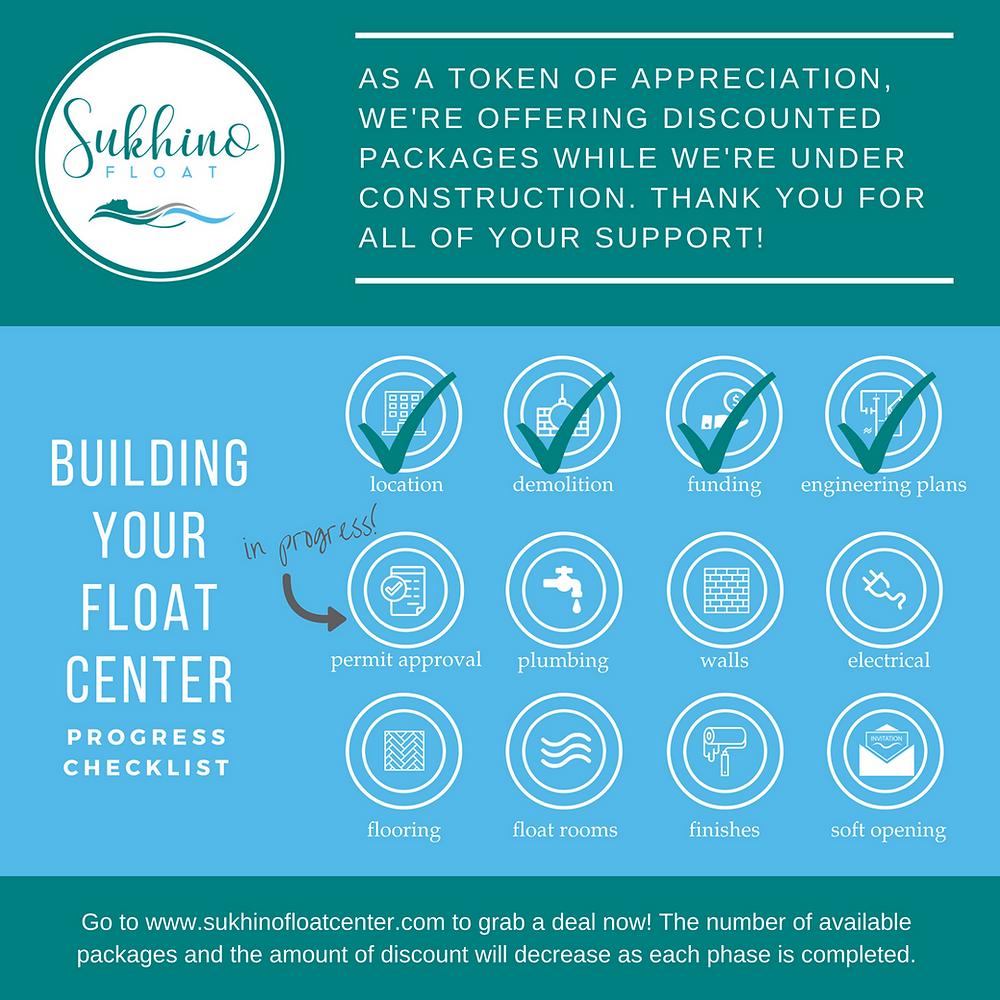 Construction Progress Checklist