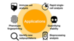 2020-02 Website - Apps.png