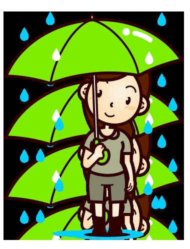 傘をさした人の必要寸法