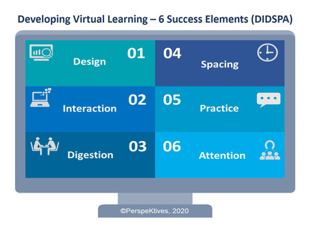 Virtual Learning Design – Six Success Elements