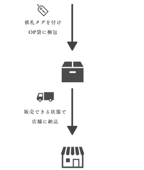 業務事例2.png