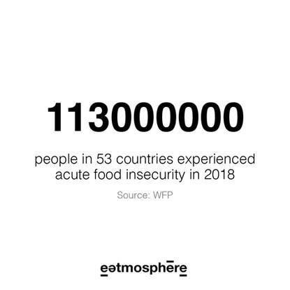 Wereldwijde voedselonzekerheid
