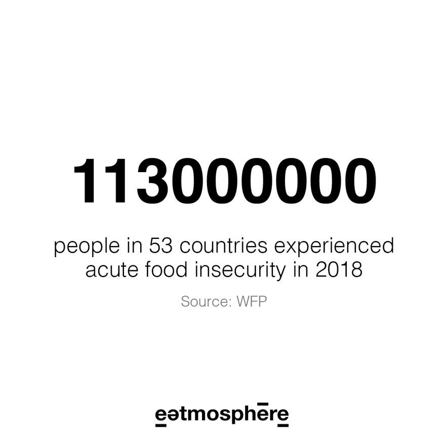 Insécurité alimentaire dans le monde