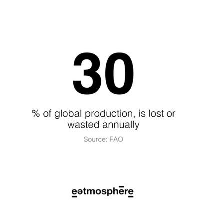 Voedselverspilling wereldwijd