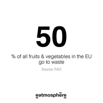 Groente- en fruitverspilling