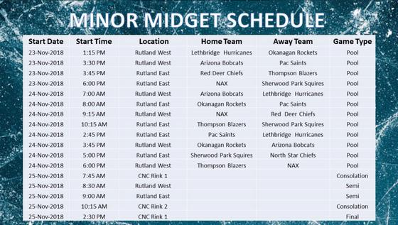 Minor Rockets Tournament Set, Round Robin Games at Rutland and Finals at Capitals News Centre