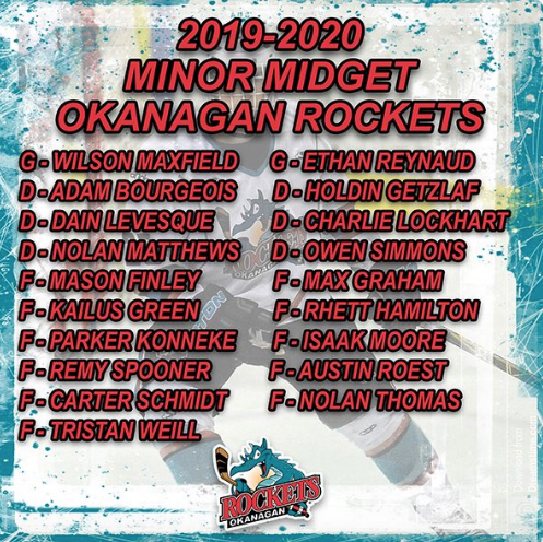 Minor Rockets Announce Commitments