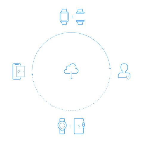 aichom_solution_icons-03.png