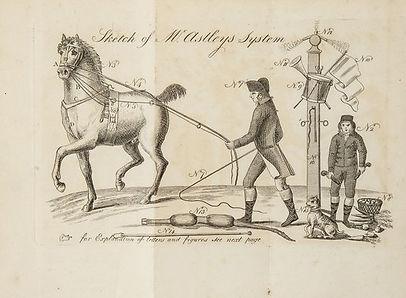 Philip Astley dressage
