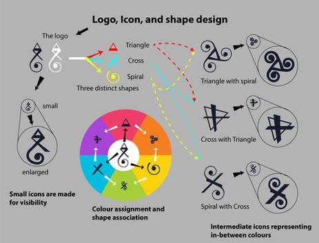new symbols for intermediate colours
