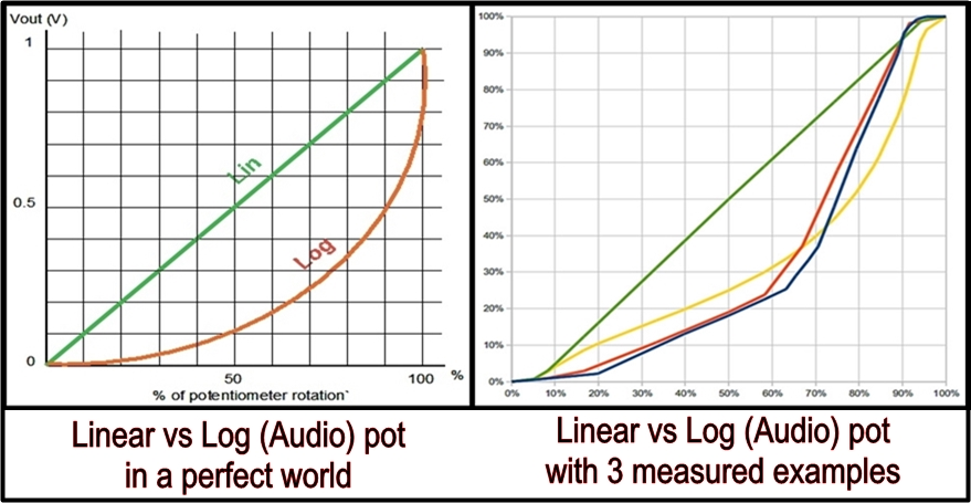 linear-log-potentiometer-comparison
