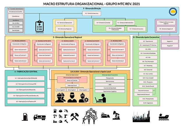 macro_estrutura.png