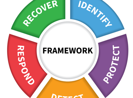 What you must know about the NIST Cybersecurity Framework