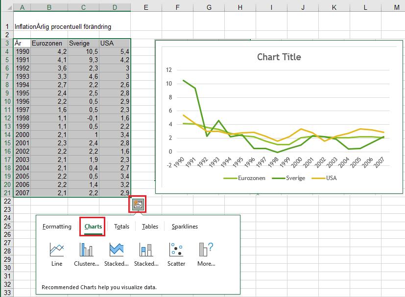 Markera värden och klicka på Snabbanalys (Quick Analysis) för att snabbt skapa ett Diagram i Excel.