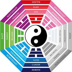 Taoism UK