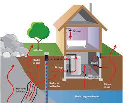 Inspection/radon test bundle