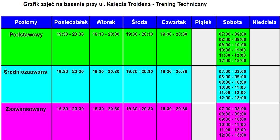 Technika Trojdena poprawione.png