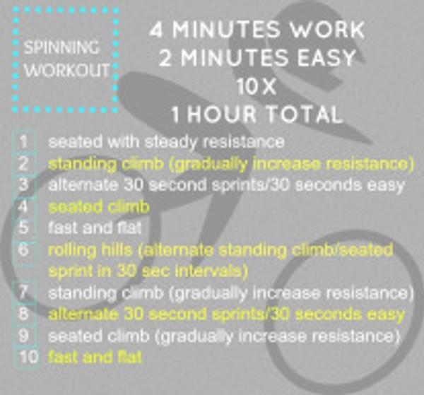 Burnout article spinning workout plan