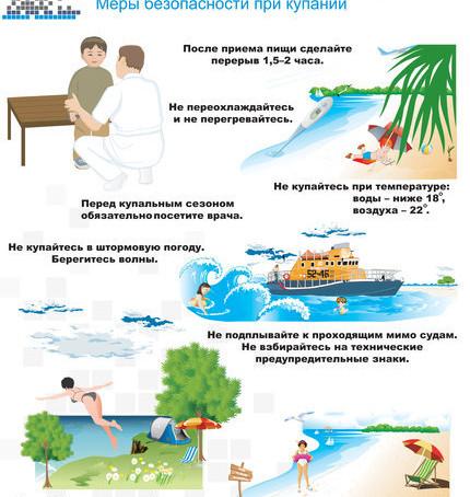 Основные правила поведения на воде
